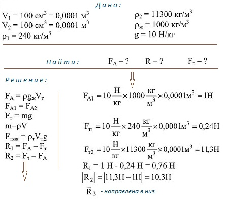 Физика 7 класс решение задач скачать решение задач на реакцию опор твердого тела