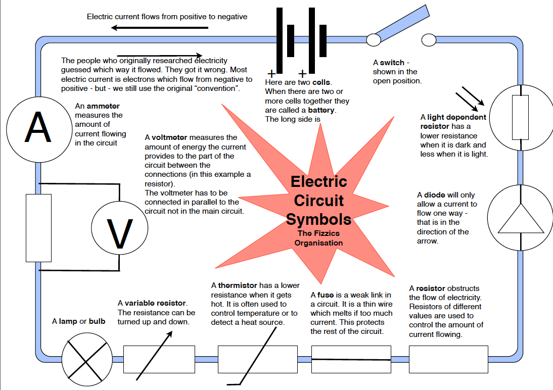 Electrical circuit symbols thermistor delighted electric current symbols contemporary electrical biocorpaavc Image collections