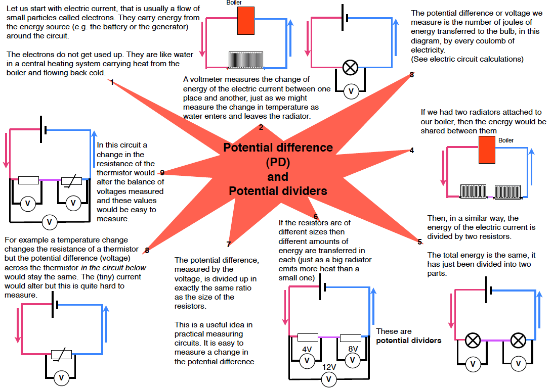 tiny electric generator diagram sequence diagram wiki use