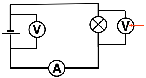 Understanding and measuring potential difference (voltage