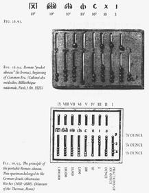 A Brief History of the Abacus
