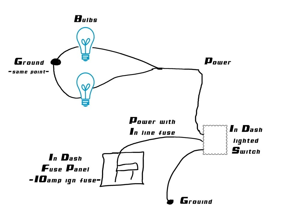 Wiring Diagram For Ipf Driving Lights