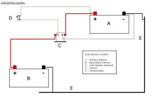 Dual Batt wiring diagram right?  Toyota FJ Cruiser Forum