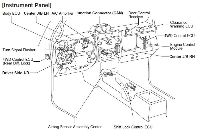 2007 Toyota Tundra Ecu Location, 2007, Free Engine Image