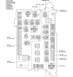 2011 toyota fj engine diagram wiring diagram2014 toyota camry wiring diagram 18 [ 747 x 1091 Pixel ]