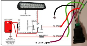 Need help wiring push button light switch fro lid light