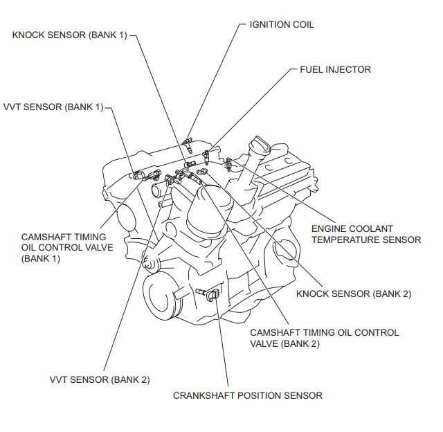 Hzj75 Engine Wiring Diagram