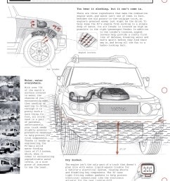 fj cruiser diagram ads toyota fj cruiser forumclick image for larger version name ghosted technical illustration [ 1189 x 1600 Pixel ]