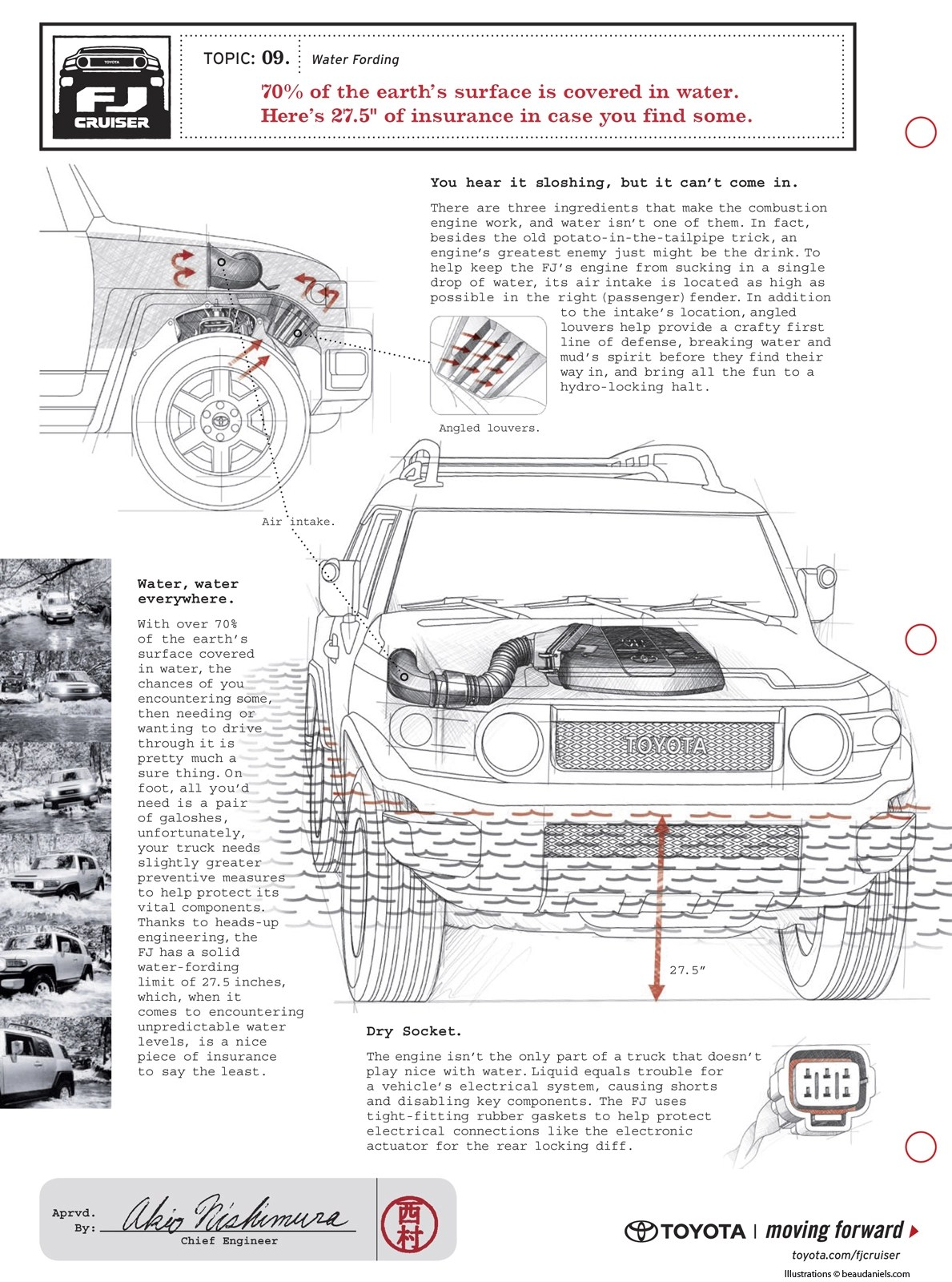 hight resolution of fj cruiser diagram ads toyota fj cruiser forumclick image for larger version name ghosted technical illustration