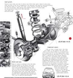 wrg 9165 2011 toyota fj engine diagram 2011 toyota fj cruiser engine diagram [ 1135 x 1600 Pixel ]