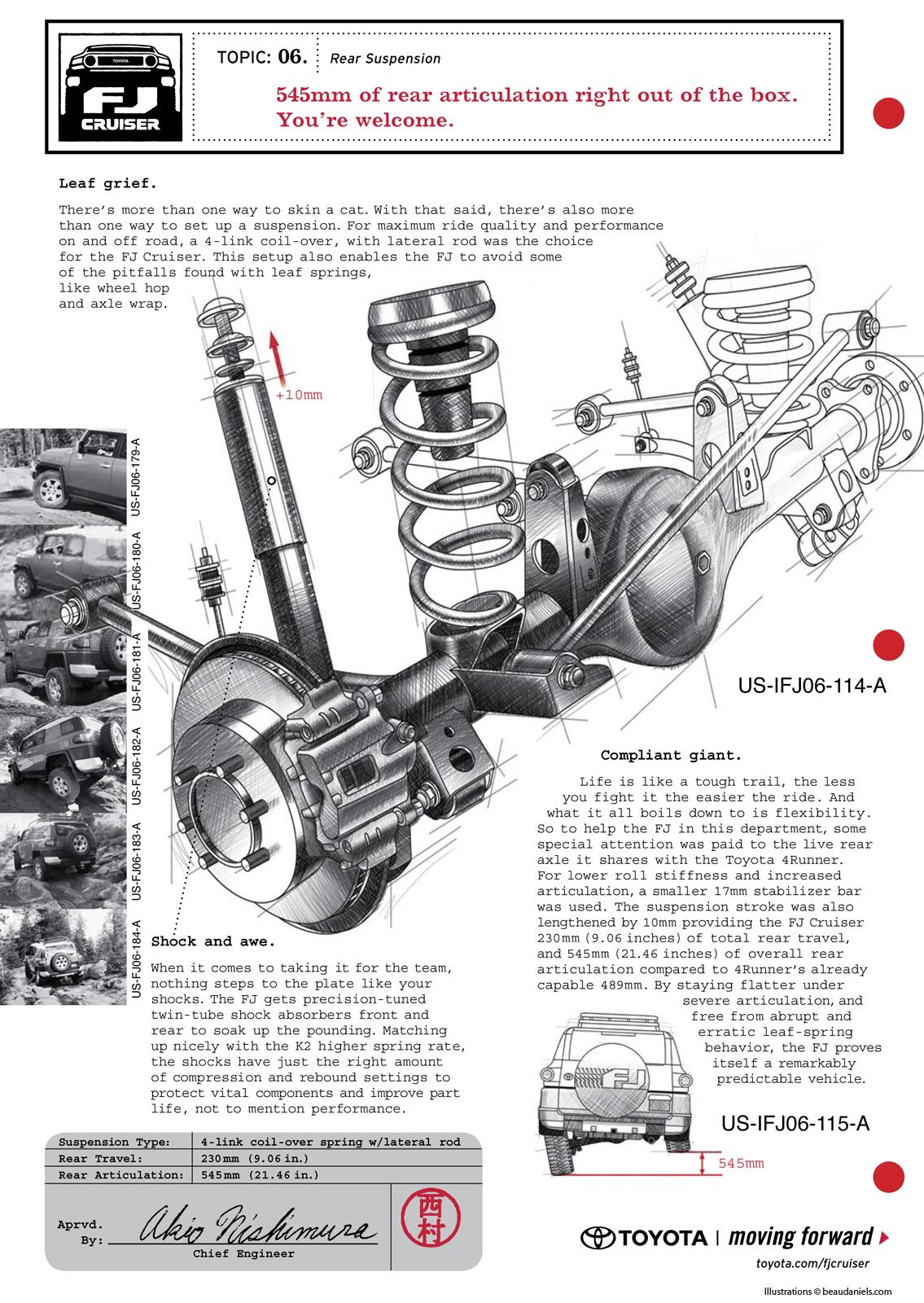hight resolution of wrg 9165 2011 toyota fj engine diagram 2011 toyota fj cruiser engine diagram
