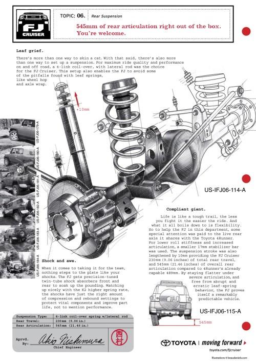 small resolution of wrg 9165 2011 toyota fj engine diagram 2011 toyota fj cruiser engine diagram