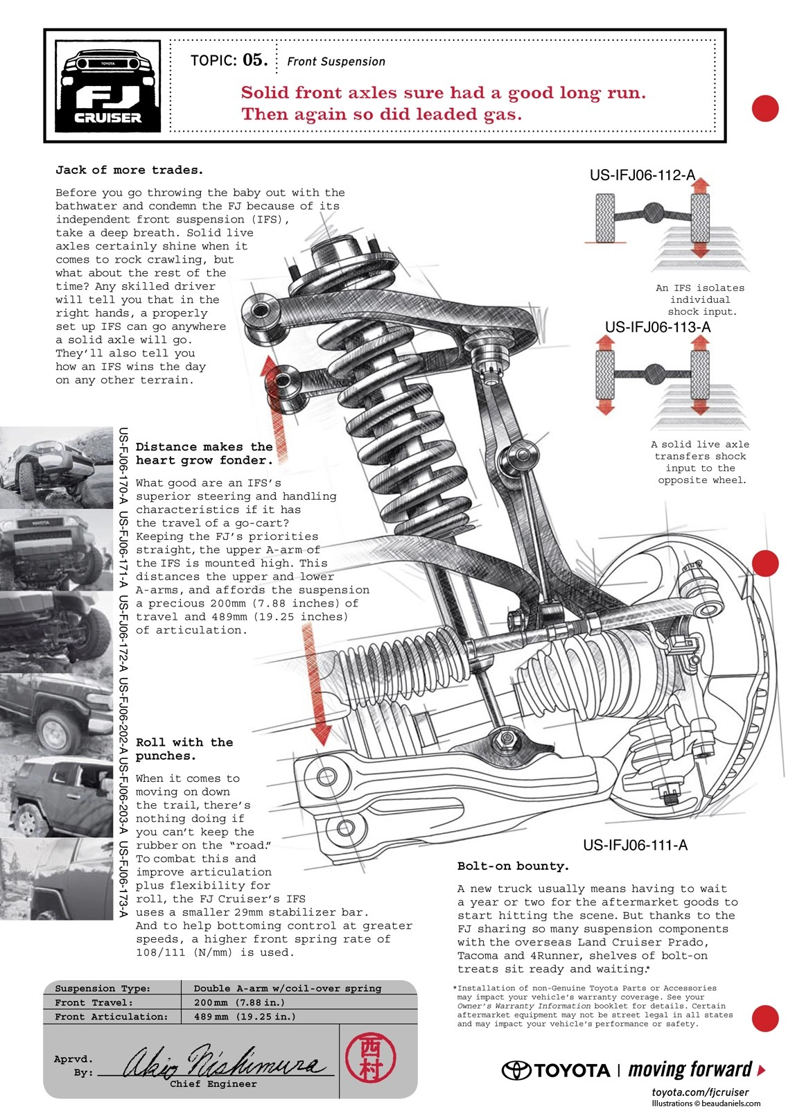 Exhaust Toyota 4runner Parts Diagram • Wiring Diagram For Free