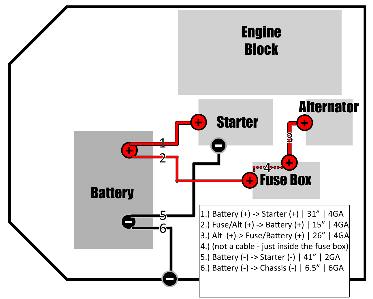 Ford Ranger Stereo Wiring Diagram Where S The Starter S Power Cable How Long Is It And