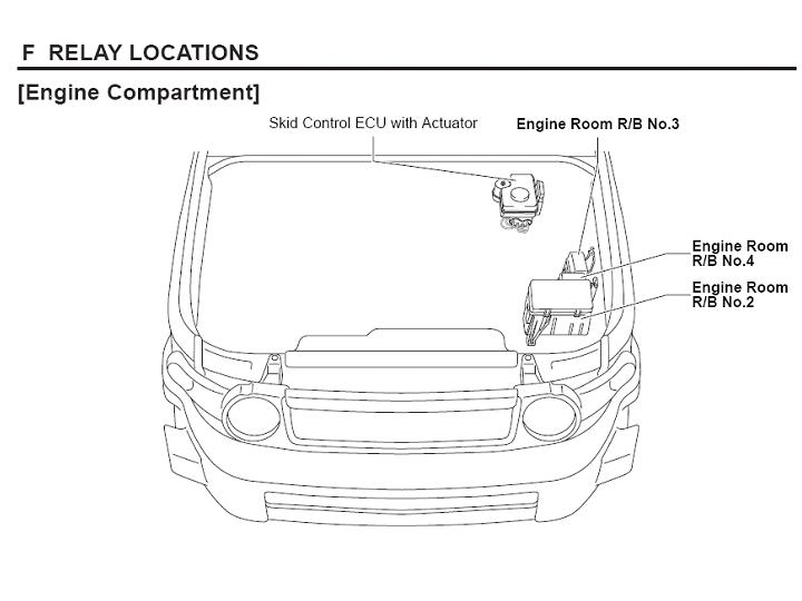kit fj cruiser engine compartment diagram wiring schematic diagram