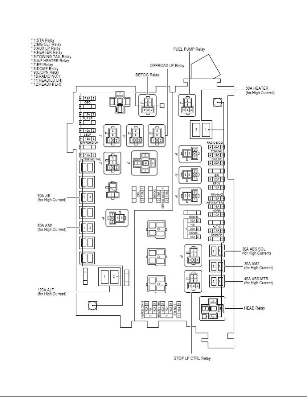 1996 2003 bmw e39 fuse box diagram