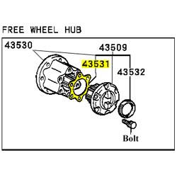Gasket, AISIN Free Wheel Hub, 76-98 FJ HJ BJ FZJ HDJ HZJ
