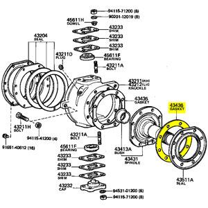 Gasket, Spindle Retainer, 76-92 FJ HJ BJ