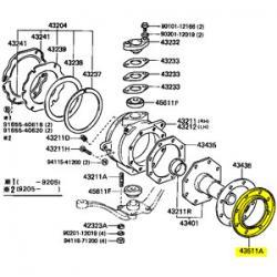 90313-93003 Front Axle Hub Dust Seal, FJ80 FZJ80 HDJ80 HZJ80