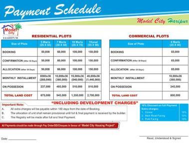 Model City Haripur Payment plan