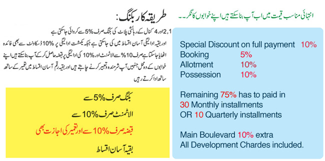 Chenab Garden Sialkot - Booking Procedure