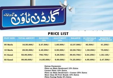 Garden Town Gujranwala Price List