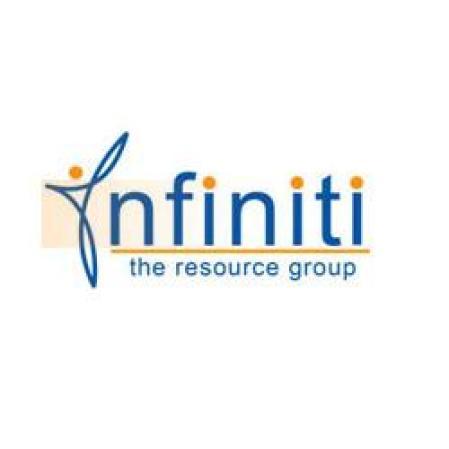 Infiniti Group Logo - the resource