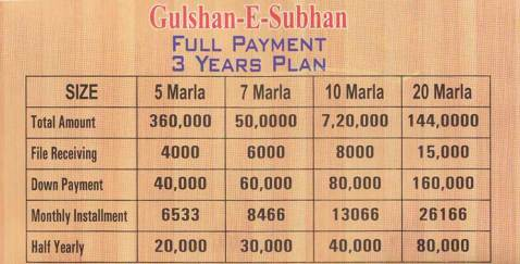 Payment Plan Gulshan-e-Subhab Rawalpindi