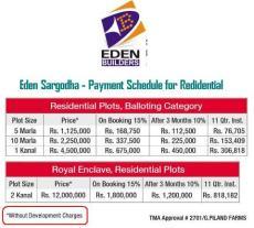 Eden Life Sargodha Payment Schedule