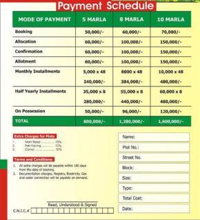 Phool Nagar Housing Scheme Payment Schedule 1