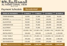 Al-Hamd Canal View Multan - Payment Schedule Residential Plots