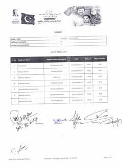 Sheikhupura Housing Colony Balloting Result 24-8-2017 (Ghareeb Nadaar Quota - Destitute Category 3 Marla Plots Balloting Results)