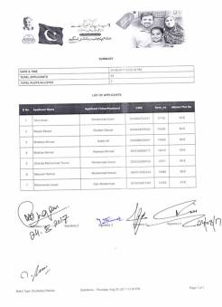 Sheikhupura Housing Colony Balloting Result 24-8-2017 (Ghareeb Nadaar Quota - Destitute Category 3 Marla Plots Balloting Results)