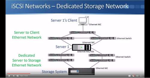 small resolution of iscsi tutorial