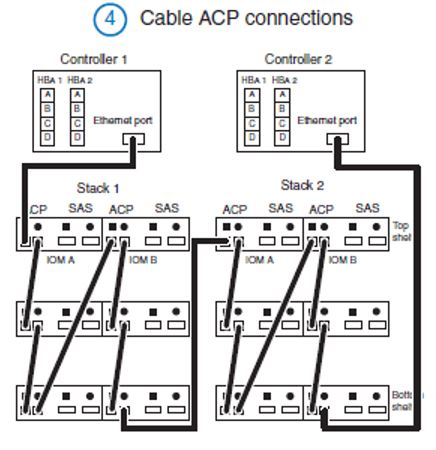 Wiring Diagram For Cable Box 2000 Chevy S10 Blazer Vacuum