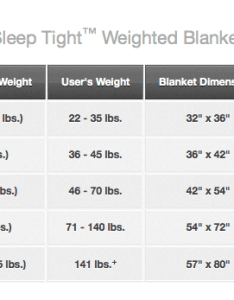 Sizechart also sleep tight weighted blanket small lbs flaghouse rh