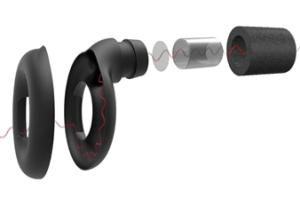 Belgisch bedrijf 3D-print innovatieve gehoorbescherming