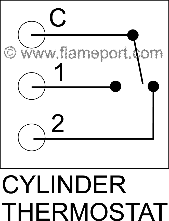 Hot water cylinder thermostats