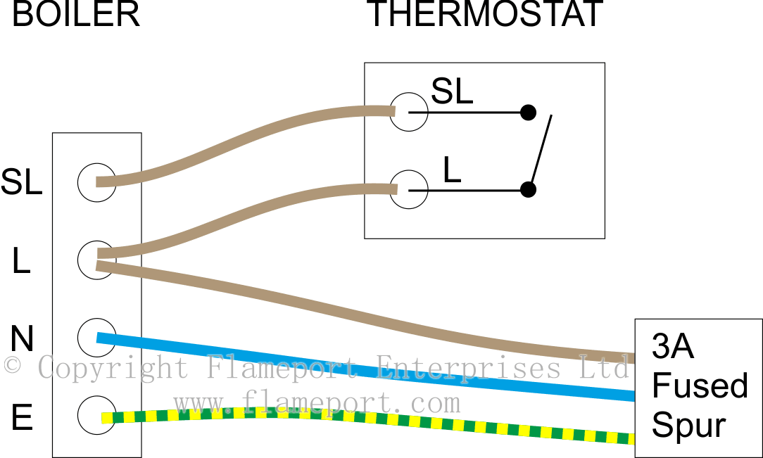 programmable room stat wiring diagram yamaha outboard a thermostat schematic thermostats for combination boilers heat pump system