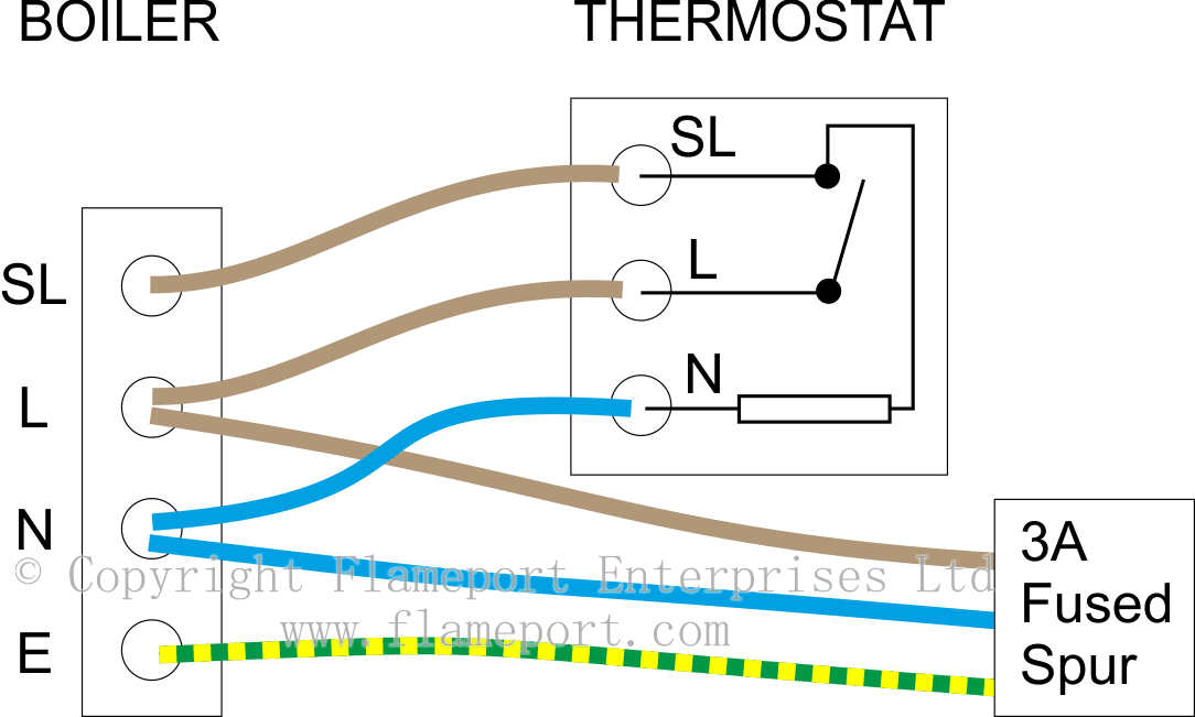 firebird boiler thermostat wiring diagram basic electrical thermostats for combination boilers mains voltage with 3 wire connection earth not shown