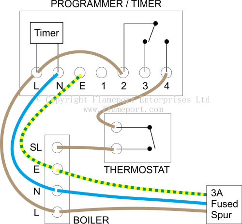 small resolution of external programmers for combination boilers weil mclain gas boiler wiring diagram 2 wire mains voltage thermostat