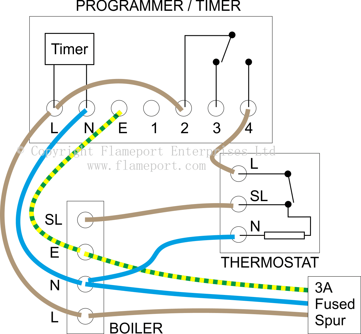 hight resolution of external programmers for combination boilers how to wire room thermostat to boiler 3 wire mains thermostat
