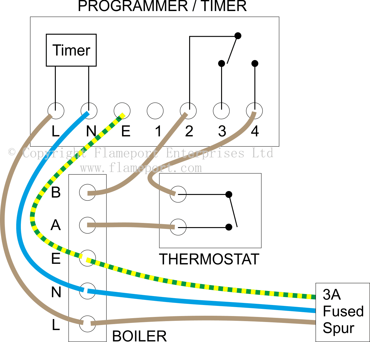 hight resolution of volt free thermostat and programmer