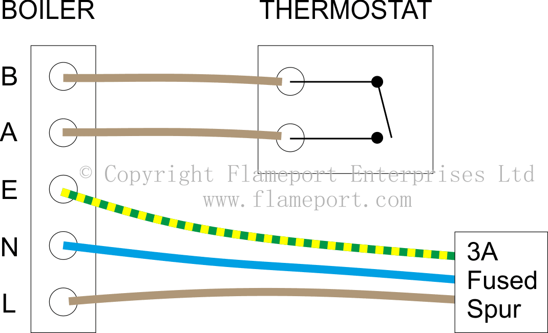 boiler thermostat wiring diagram cycle powerpoint template thermostats for combination boilers volt free with connections
