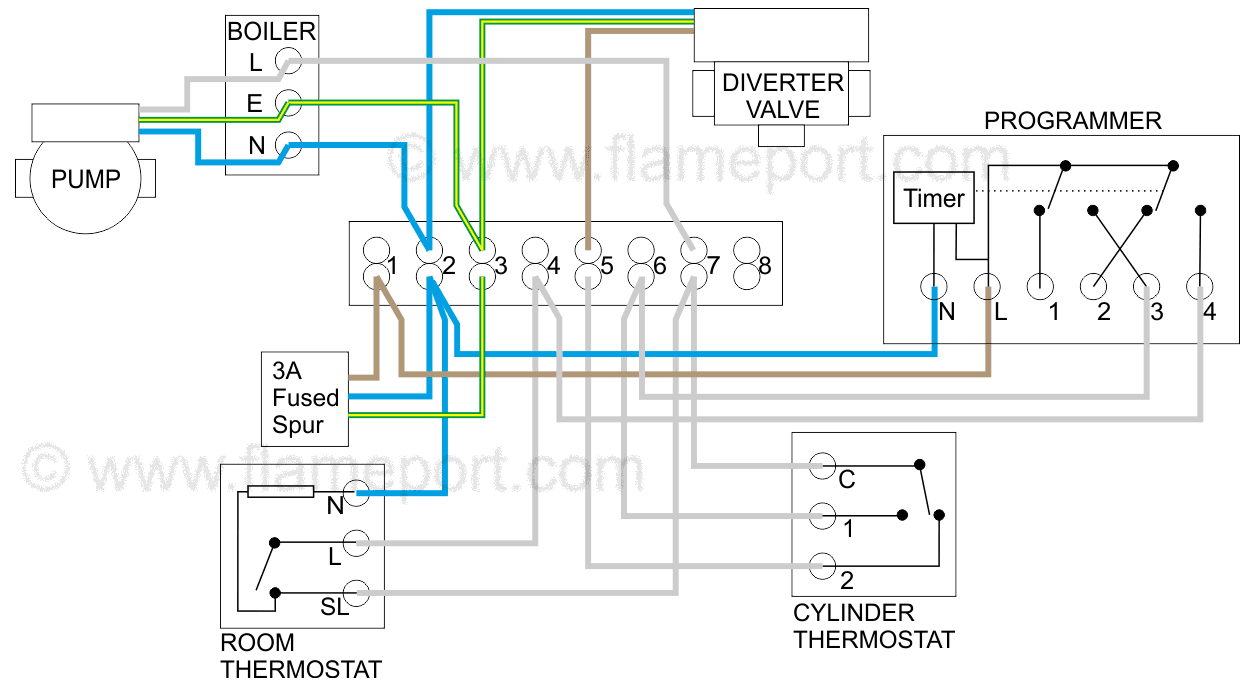 4 Wire Thermostat Baseboard Heat Diagram