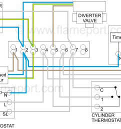 heating system wiring diagram home wiring diagram underfloor heating wiring diagram combi boiler heating wiring diagram [ 1255 x 686 Pixel ]