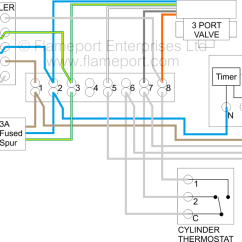 Heating Wiring Diagrams Y Plan Digital Amp Meter Diagram Central System All In One Controller Such As Hive
