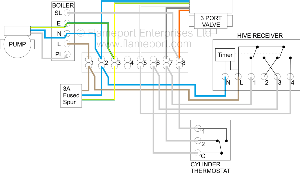 hight resolution of y plan central heating system honeywell 3 port valve head wiring diagram honeywell 3 port valve wiring diagram