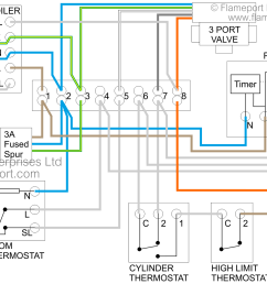 y plan heating with unvented cylinder and 2 port valve y plan wiring diagram danfoss y plan electrical diagram [ 1654 x 1042 Pixel ]