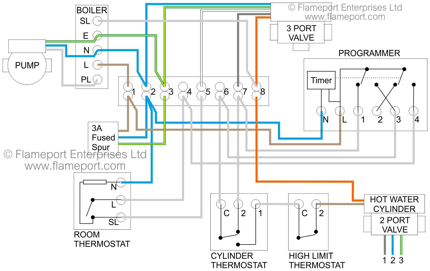 hight resolution of ukdiy wiki yplan midposition valve wiring blog wiring diagram ukdiy wiki yplan midposition valve wiring